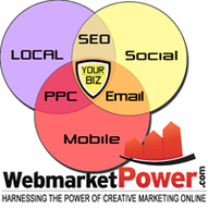 Web marketing Pie Chart